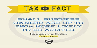 Tax Facts for Solopreneurs Part I